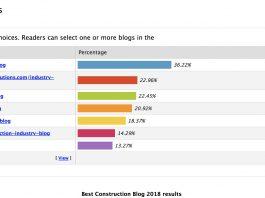 best construction blog tally